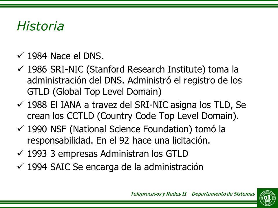Historia 1984 Nace el DNS.