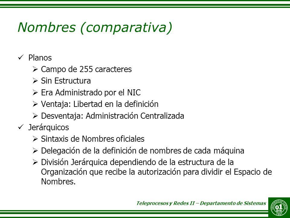 Nombres (comparativa)