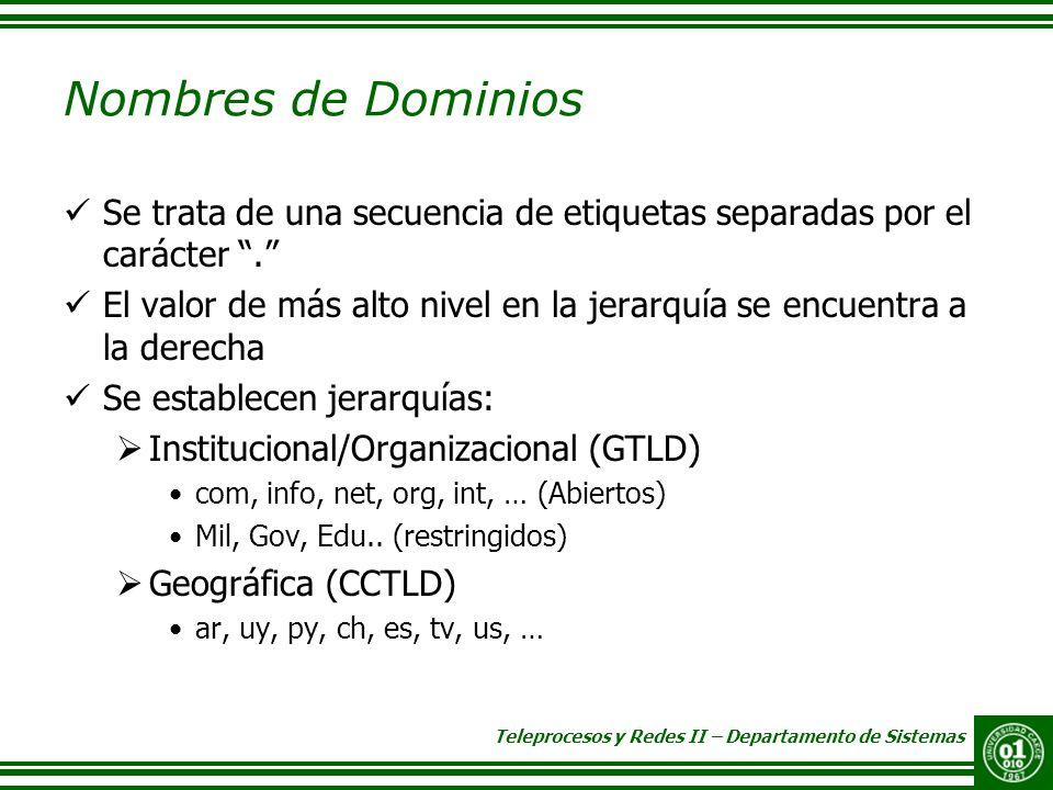 Nombres de Dominios Se trata de una secuencia de etiquetas separadas por el carácter .