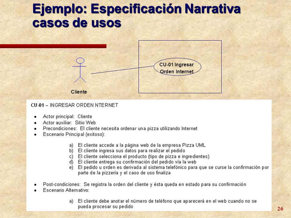 Ejemplo: Especificación Narrativa casos de usos