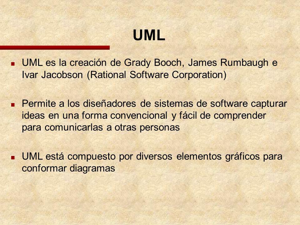 UML UML es la creación de Grady Booch, James Rumbaugh e Ivar Jacobson (Rational Software Corporation)