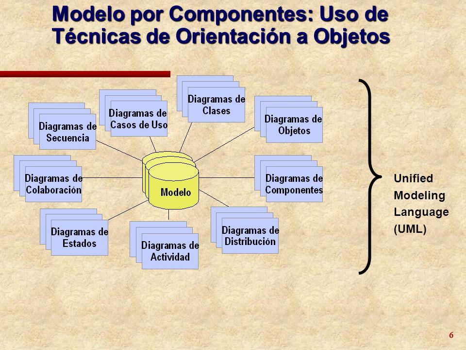 Modelo por Componentes: Uso de Técnicas de Orientación a Objetos