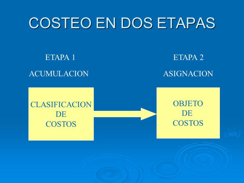 COSTEO EN DOS ETAPAS ETAPA 1 ETAPA 2 ACUMULACION ASIGNACION