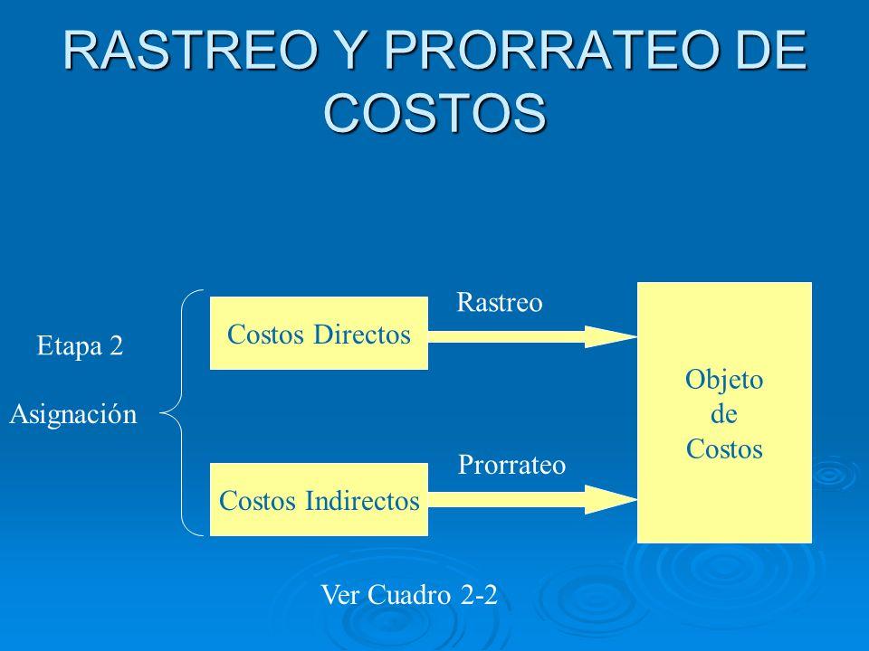 RASTREO Y PRORRATEO DE COSTOS