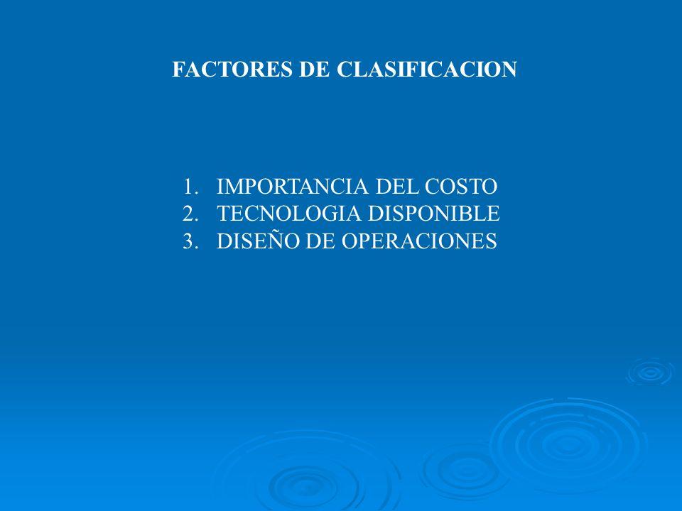 FACTORES DE CLASIFICACION