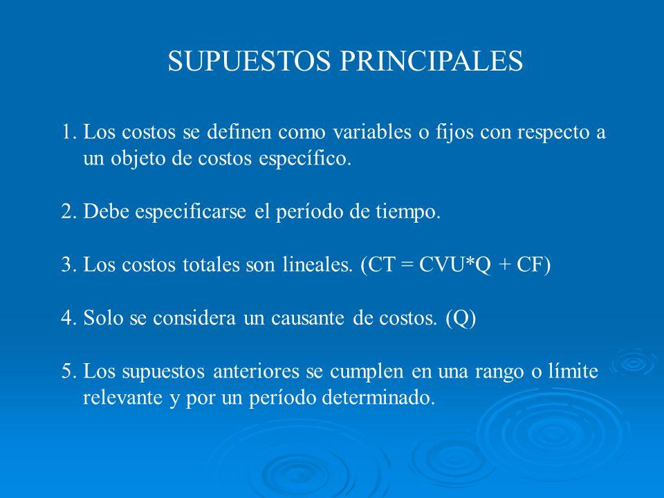 SUPUESTOS PRINCIPALES