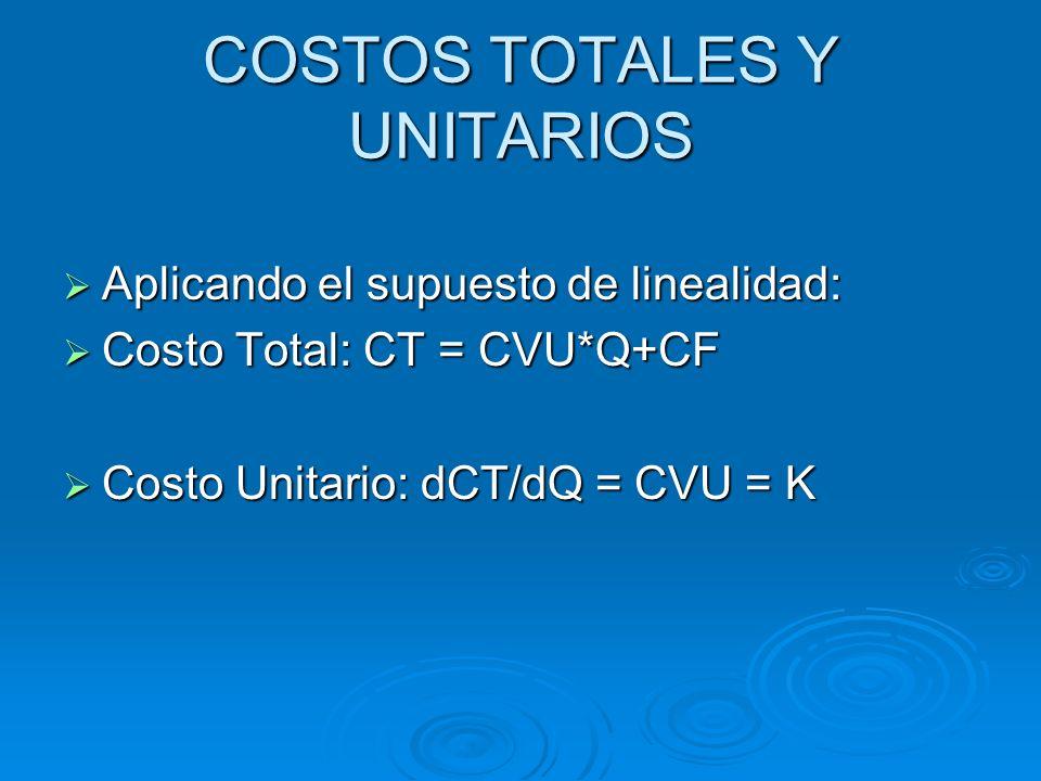 COSTOS TOTALES Y UNITARIOS