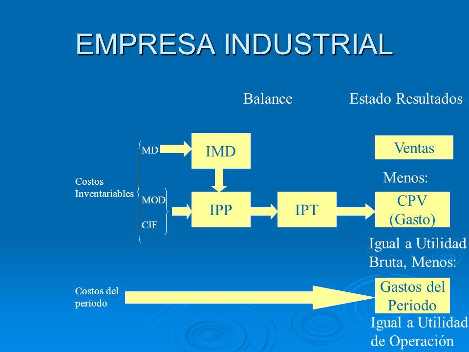 EMPRESA INDUSTRIAL Balance Estado Resultados IMD Ventas Menos: IPP IPT