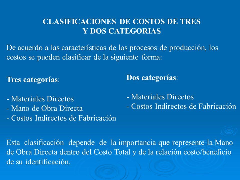 CLASIFICACIONES DE COSTOS DE TRES