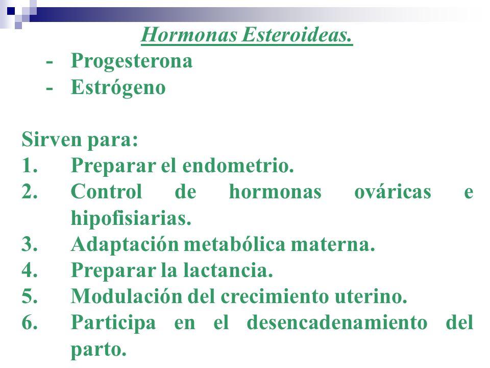 Hormonas Esteroideas. - Progesterona. - Estrógeno. Sirven para: Preparar el endometrio. Control de hormonas ováricas e hipofisiarias.