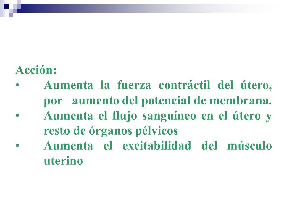 Acción: Aumenta la fuerza contráctil del útero, por aumento del potencial de membrana.
