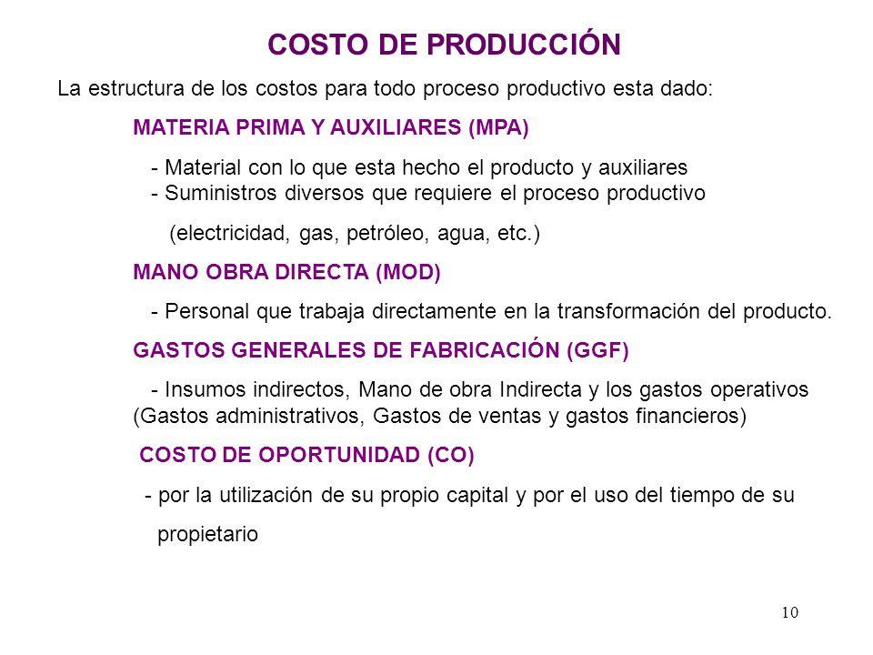 COSTO DE PRODUCCIÓN La estructura de los costos para todo proceso productivo esta dado: MATERIA PRIMA Y AUXILIARES (MPA)