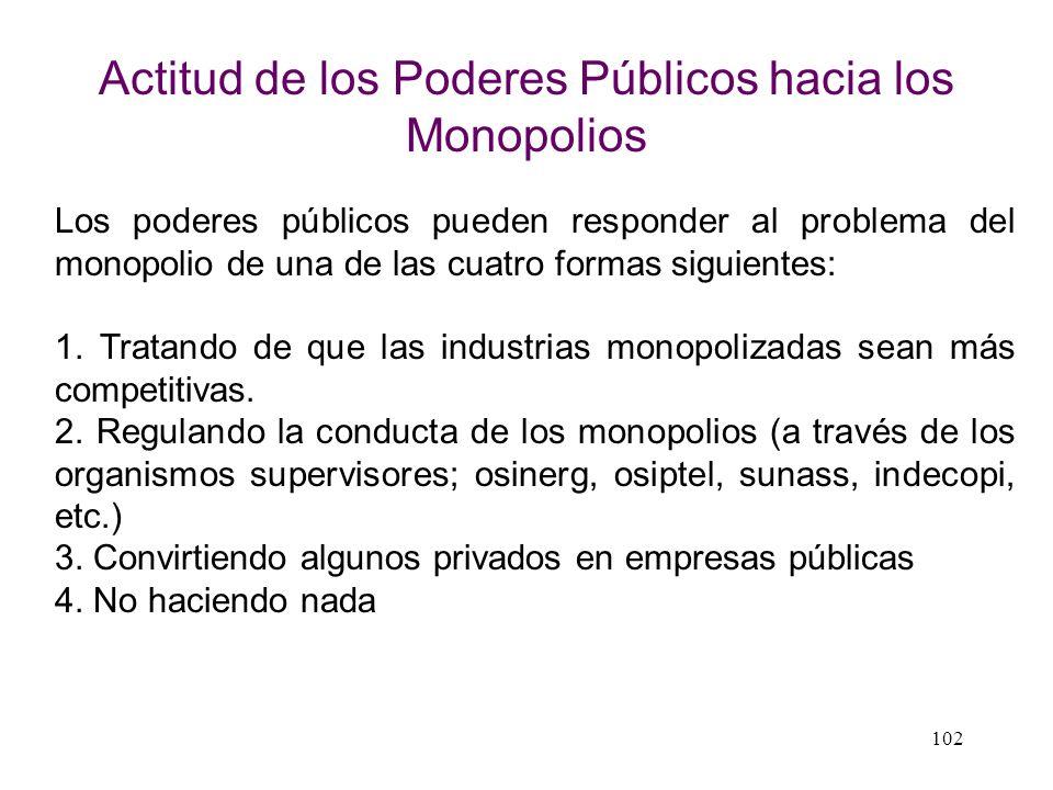 Actitud de los Poderes Públicos hacia los Monopolios