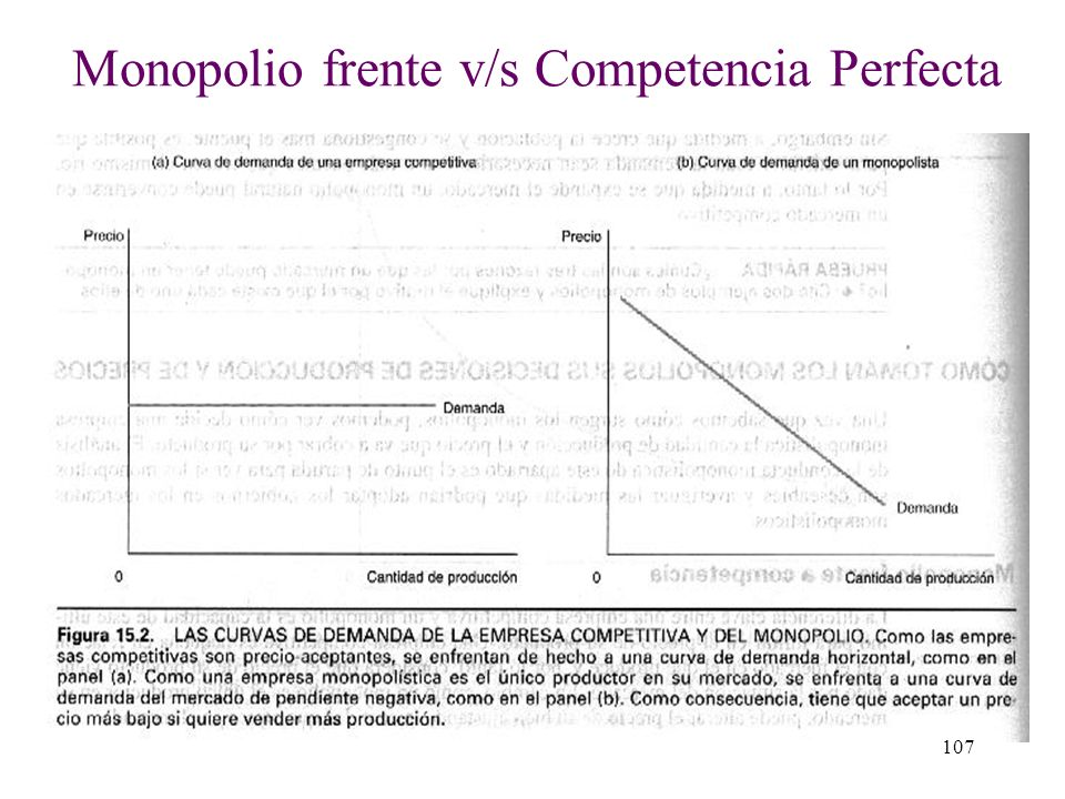 Monopolio frente v/s Competencia Perfecta
