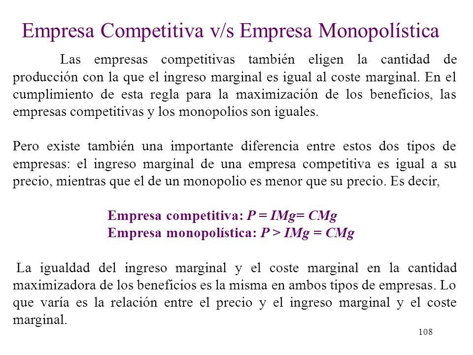 Empresa Competitiva v/s Empresa Monopolística