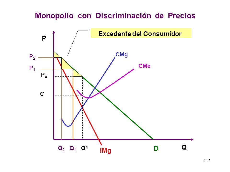 Monopolio con Discriminación de Precios Excedente del Consumidor