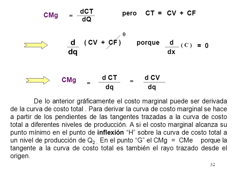 d dq dCT dQ pero CT = CV + CF CMg ( CV + CF ) porque d dx = 0 d CT dq