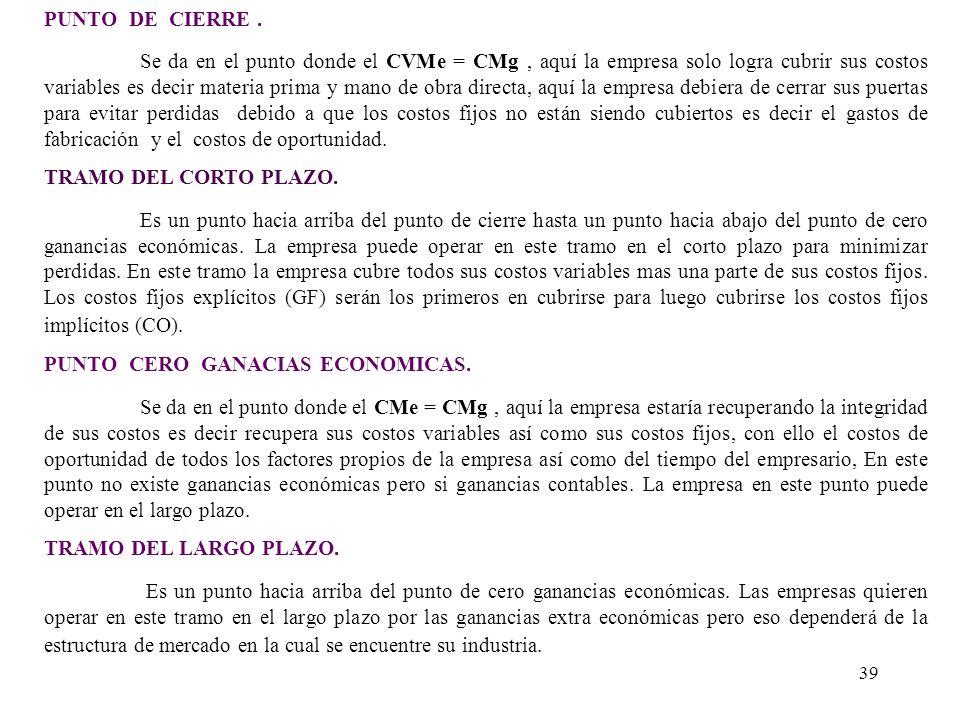 PUNTO DE CIERRE .