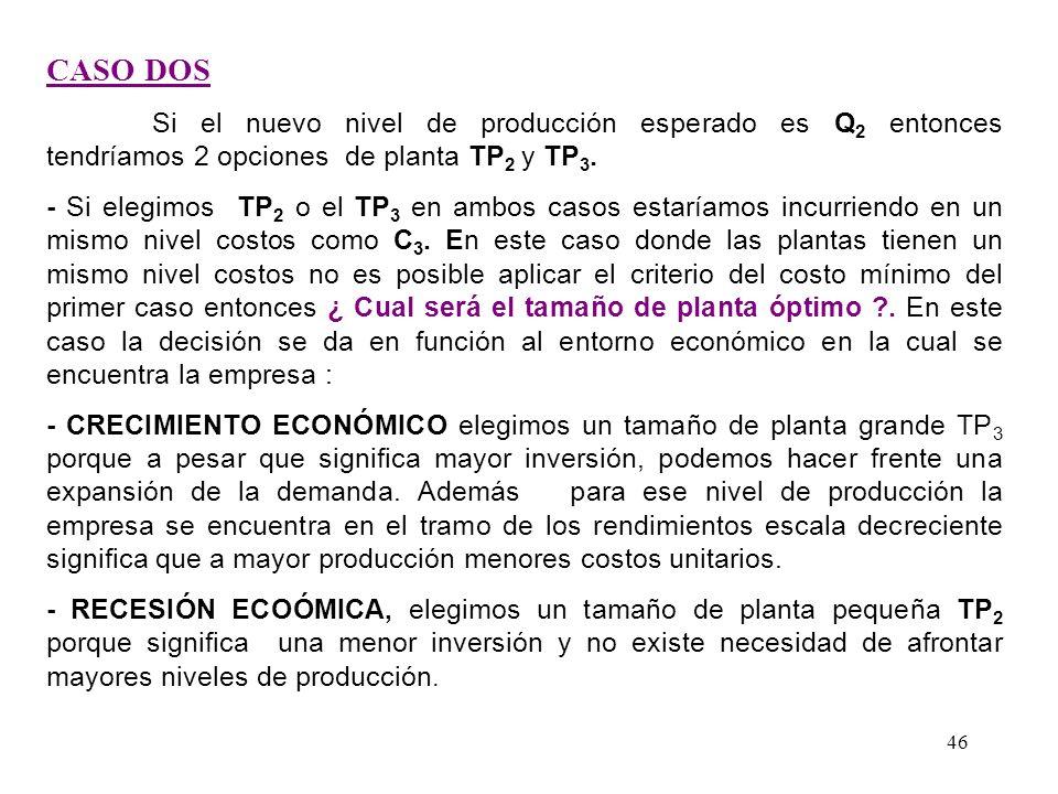 CASO DOS Si el nuevo nivel de producción esperado es Q2 entonces tendríamos 2 opciones de planta TP2 y TP3.