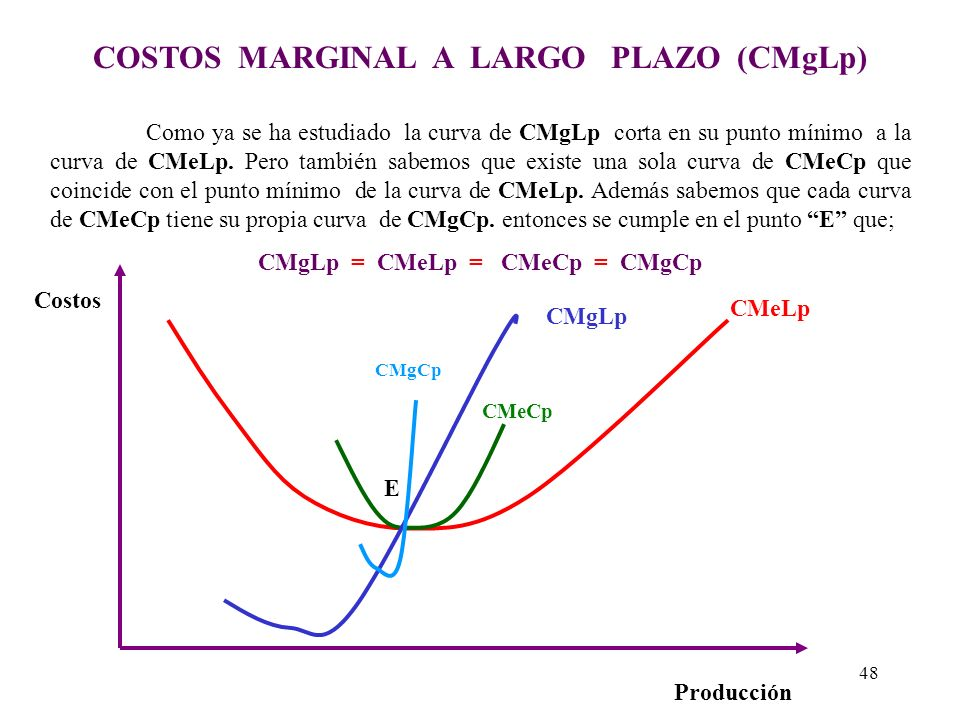 COSTOS MARGINAL A LARGO PLAZO (CMgLp) CMgLp = CMeLp = CMeCp = CMgCp