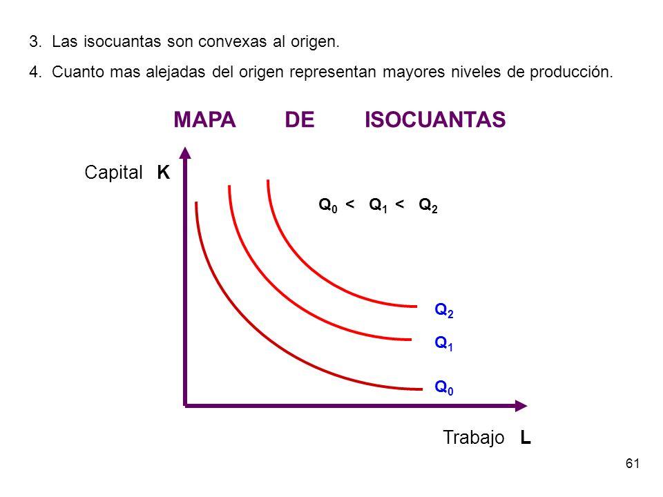MAPA DE ISOCUANTAS Capital K Trabajo L