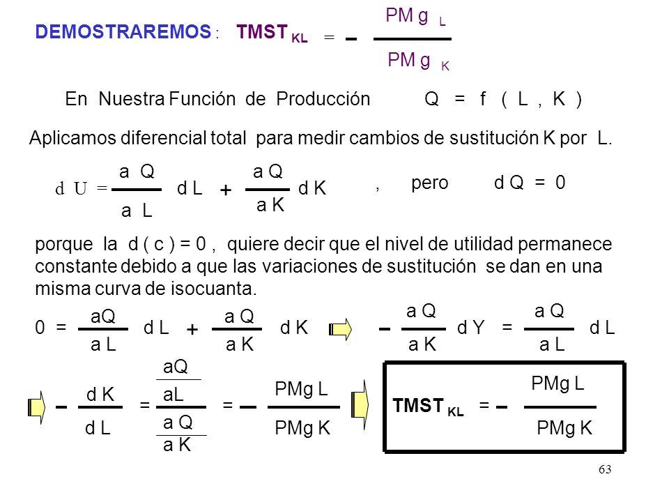 En Nuestra Función de Producción Q = f ( L , K )
