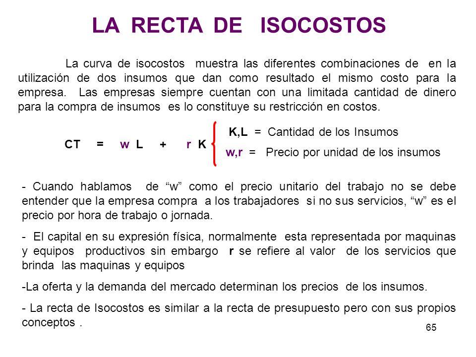 LA RECTA DE ISOCOSTOS