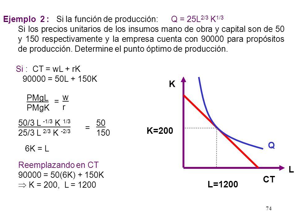 Ejemplo 2 : Si la función de producción: Q = 25L2/3 K1/3