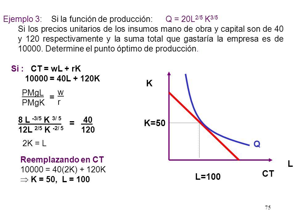 Ejemplo 3: Si la función de producción: Q = 20L2/5 K3/5