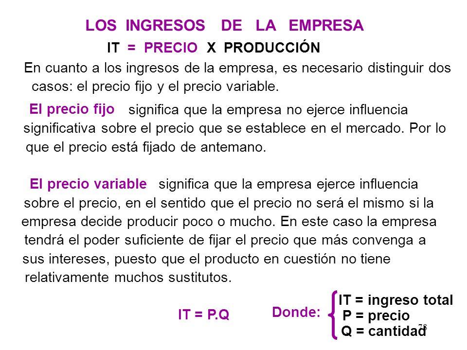 LOS INGRESOS DE LA EMPRESA IT = PRECIO X PRODUCCIÓN