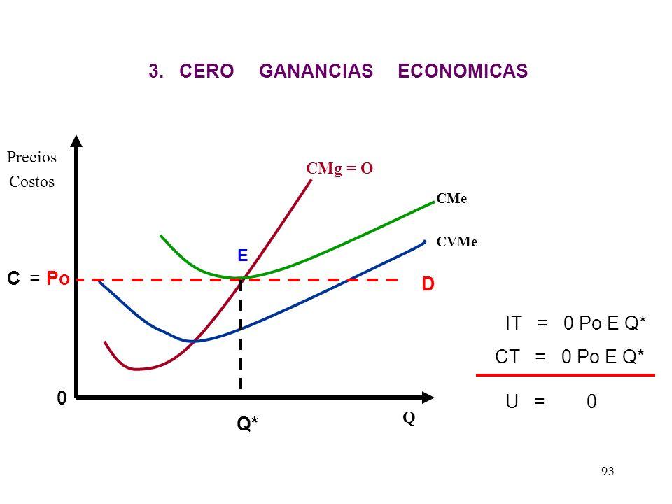 3. CERO GANANCIAS ECONOMICAS