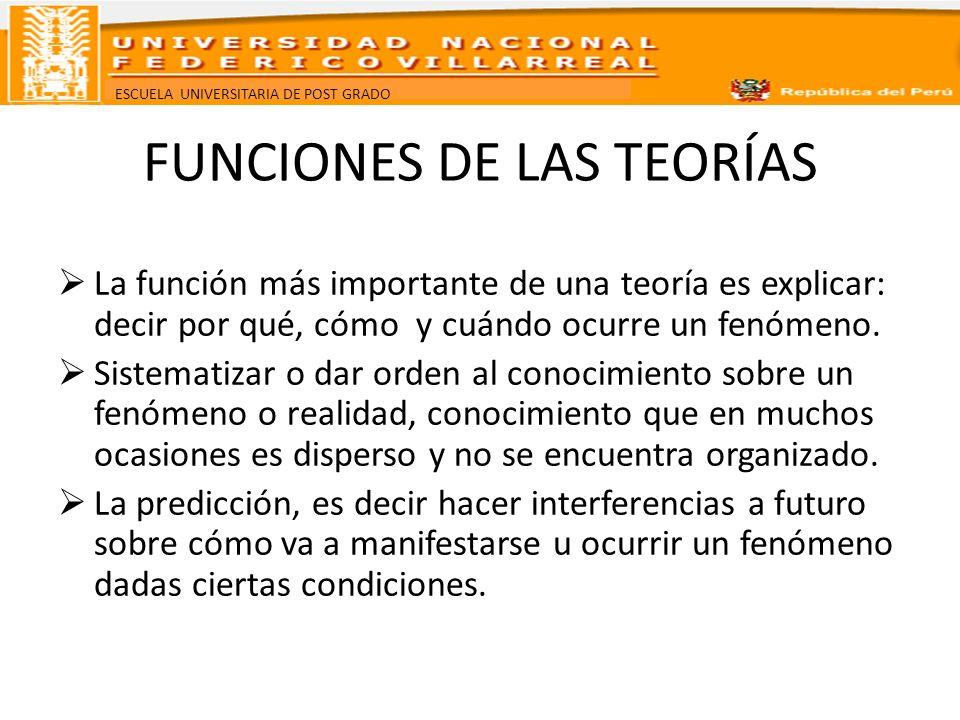 FUNCIONES DE LAS TEORÍAS