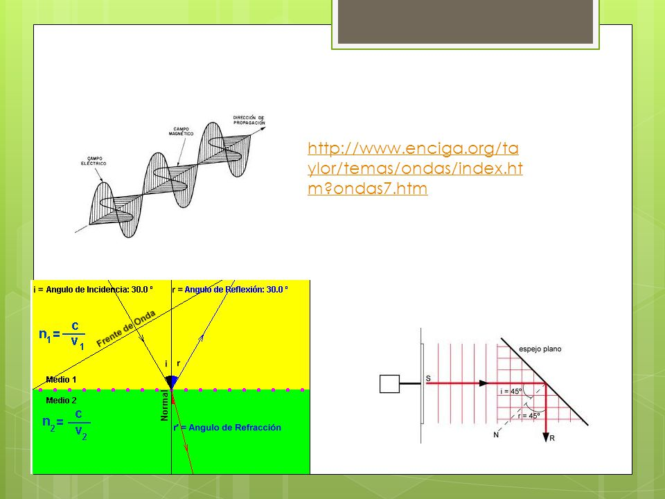 http://www.enciga.org/taylor/temas/ondas/index.htm ondas7.htm