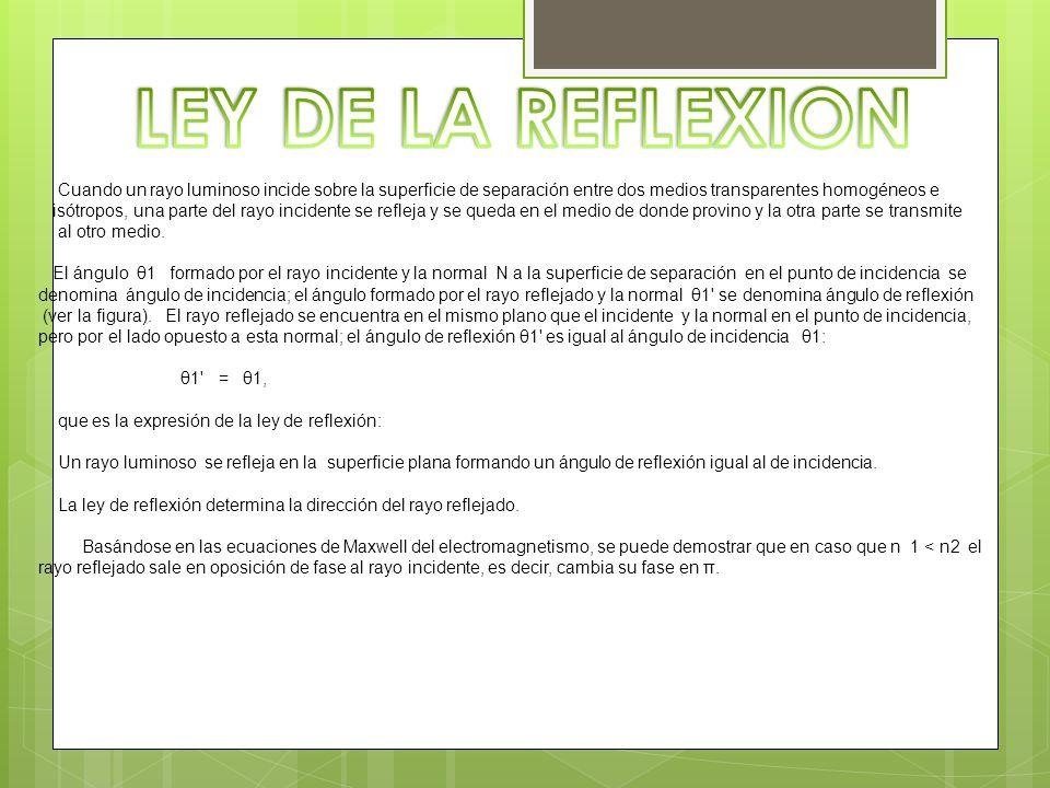LEY DE LA REFLEXION Cuando un rayo luminoso incide sobre la superficie de separación entre dos medios transparentes homogéneos e.