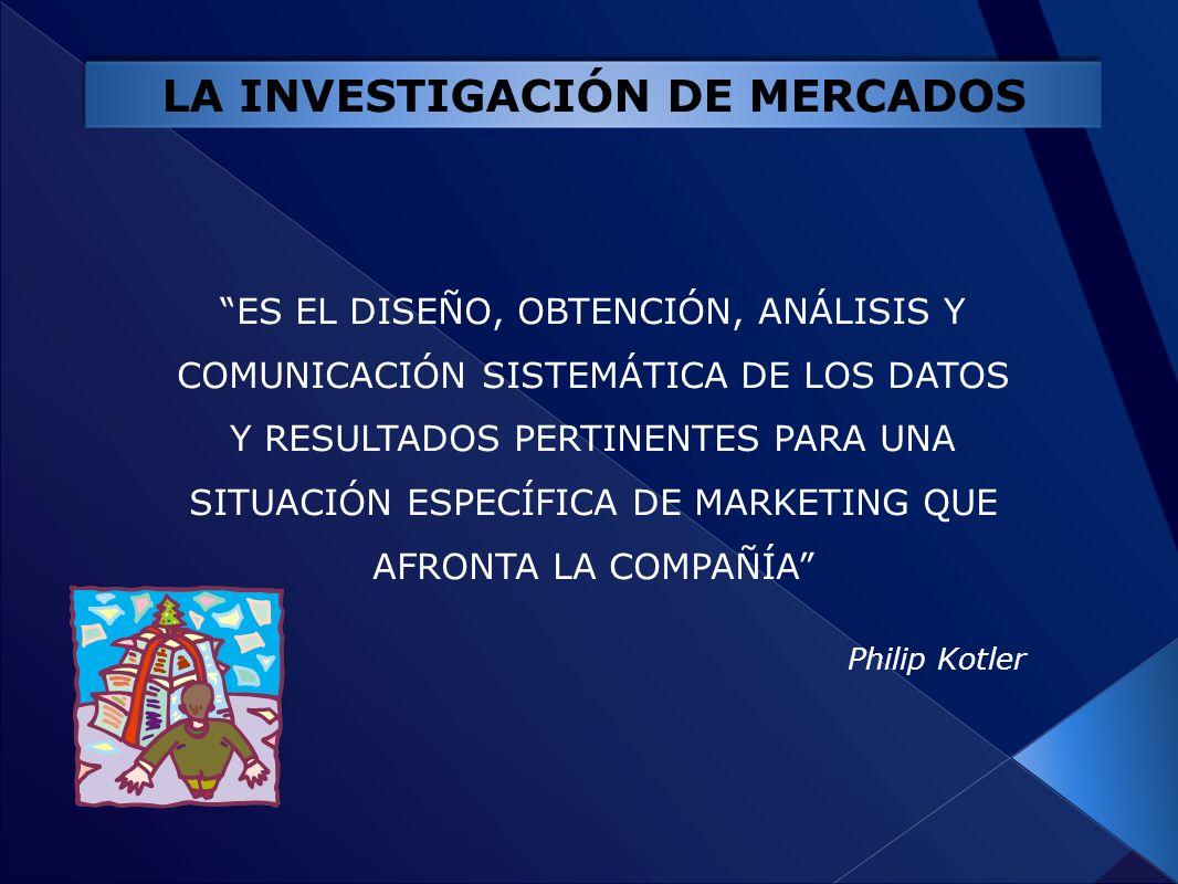 LA INVESTIGACIÓN DE MERCADOS