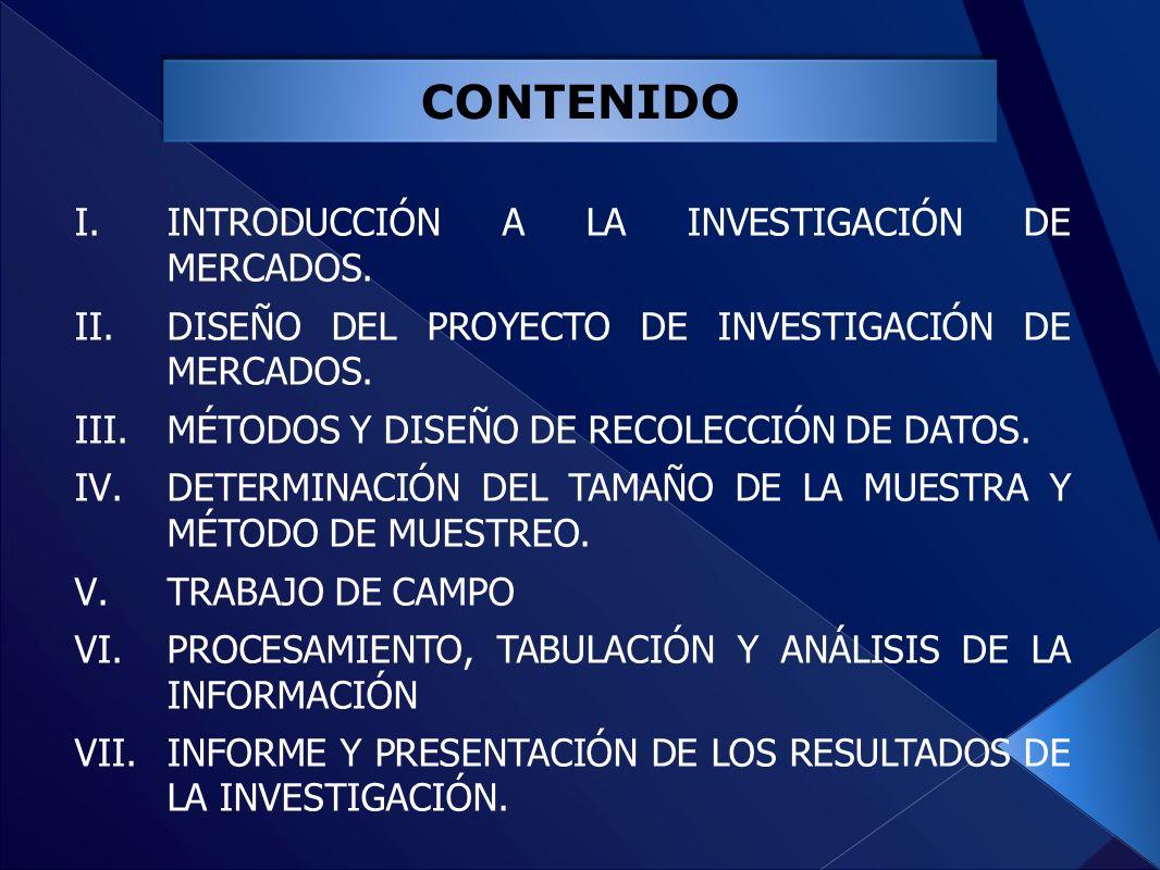CONTENIDO INTRODUCCIÓN A LA INVESTIGACIÓN DE MERCADOS.