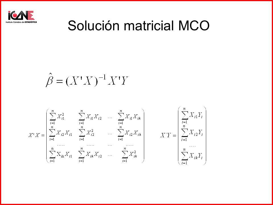 Solución matricial MCO