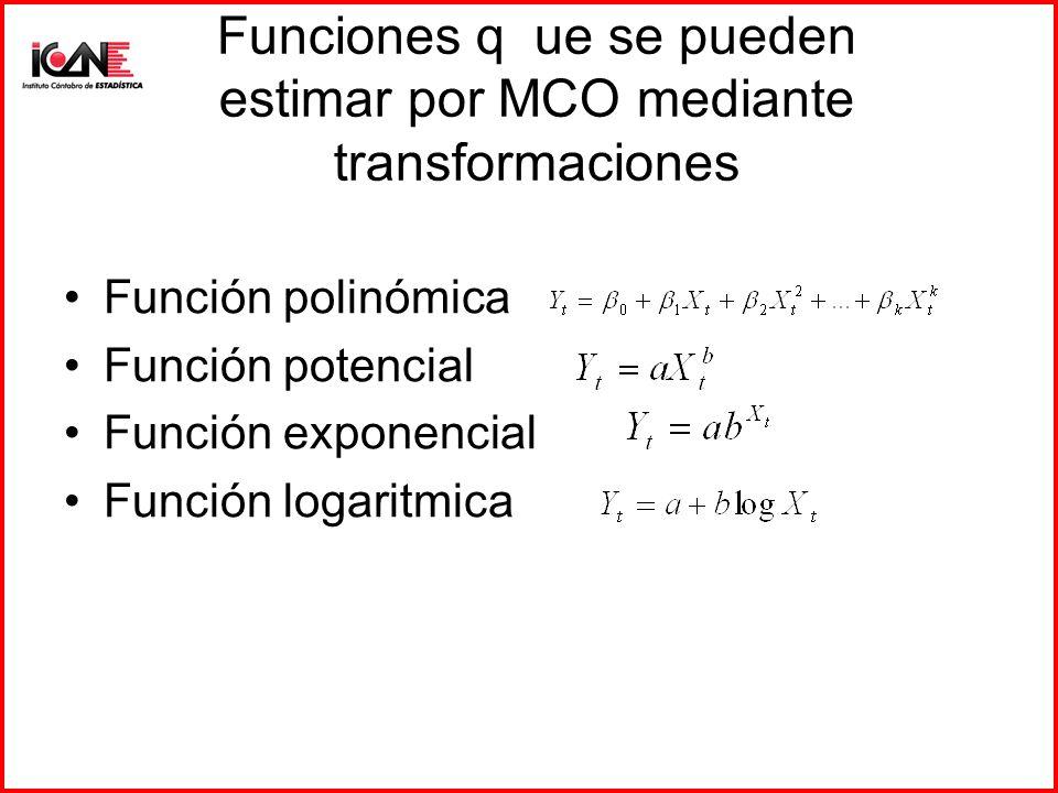 Funciones q ue se pueden estimar por MCO mediante transformaciones