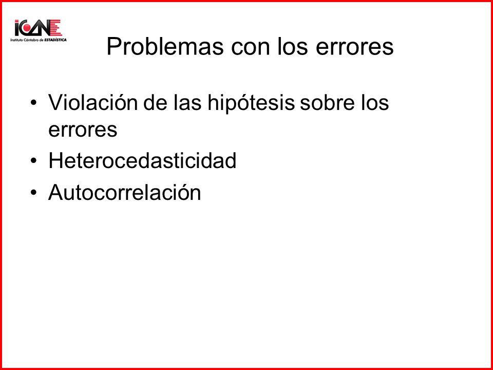 Problemas con los errores