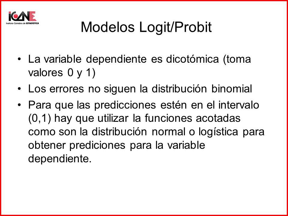 Modelos Logit/Probit La variable dependiente es dicotómica (toma valores 0 y 1) Los errores no siguen la distribución binomial.