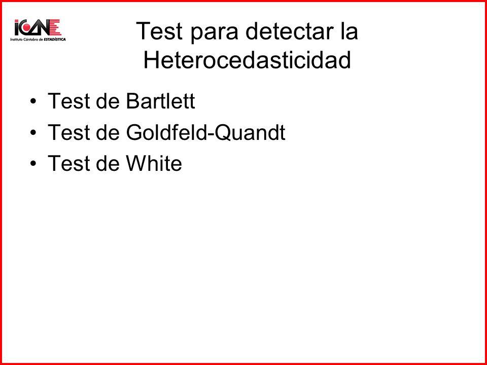 Test para detectar la Heterocedasticidad
