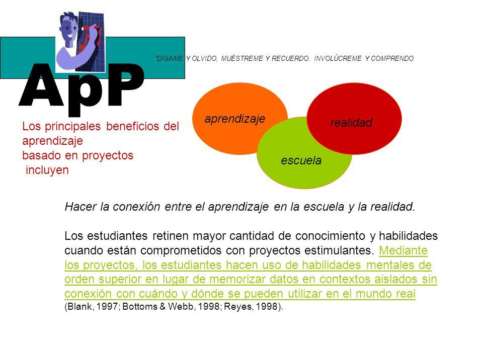 ApP aprendizaje realidad. Los principales beneficios del aprendizaje