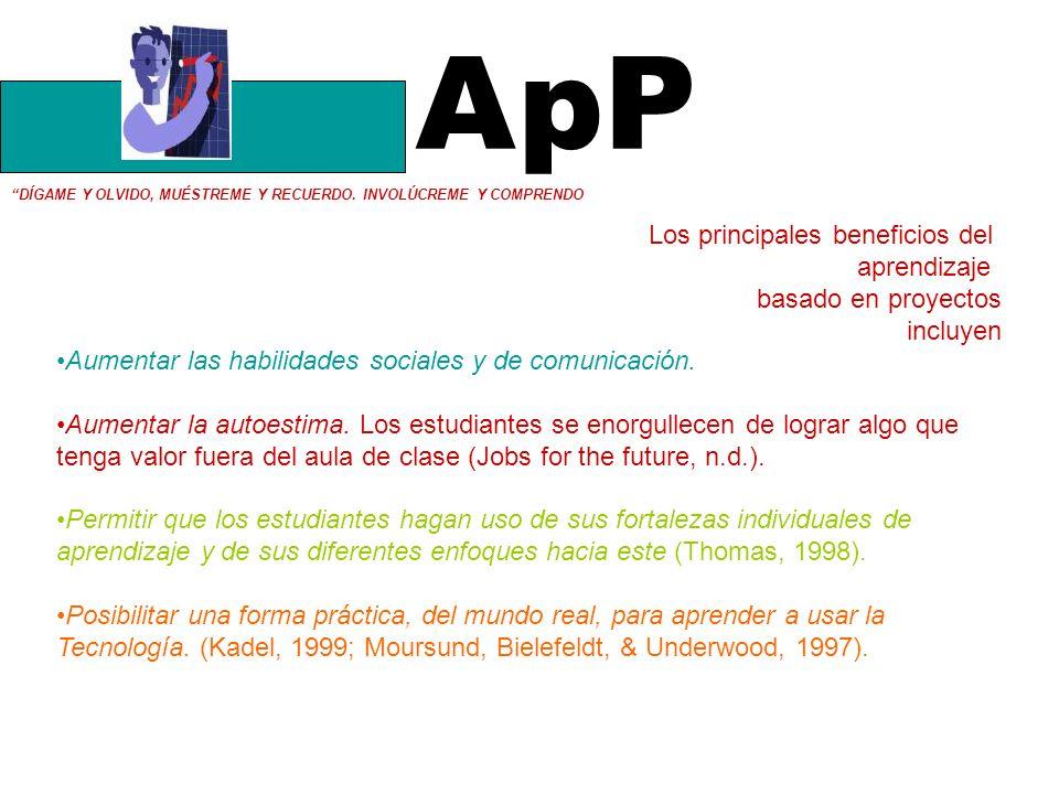 ApP Los principales beneficios del aprendizaje basado en proyectos