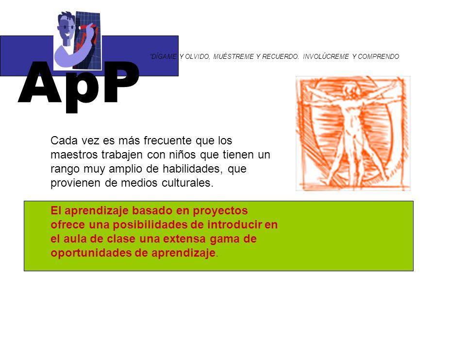 ApP DÍGAME Y OLVIDO, MUÉSTREME Y RECUERDO. INVOLÚCREME Y COMPRENDO.