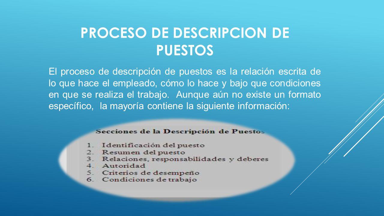 ANALISIS DE TAREAS DEL PERSONAL DE OFICINA - ppt descargar