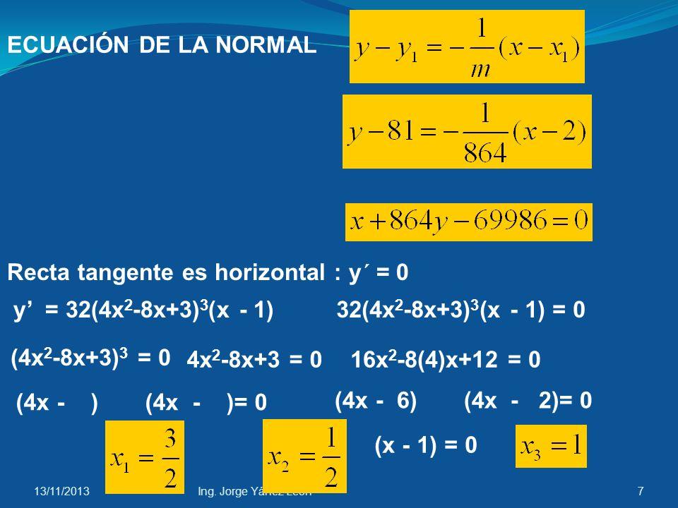 Recta tangente es horizontal : y´ = 0