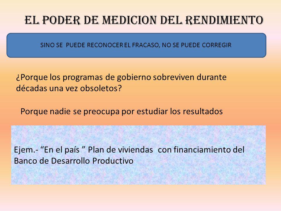 EL PODER DE MEDICION DEL RENDIMIENTO