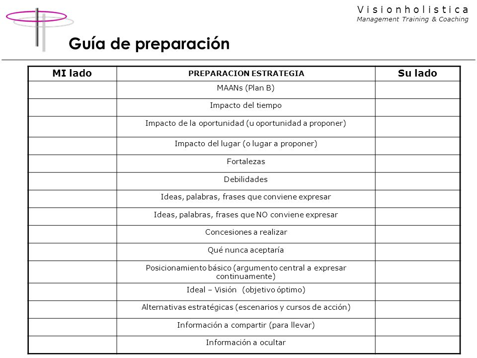 PREPARACION ESTRATEGIA