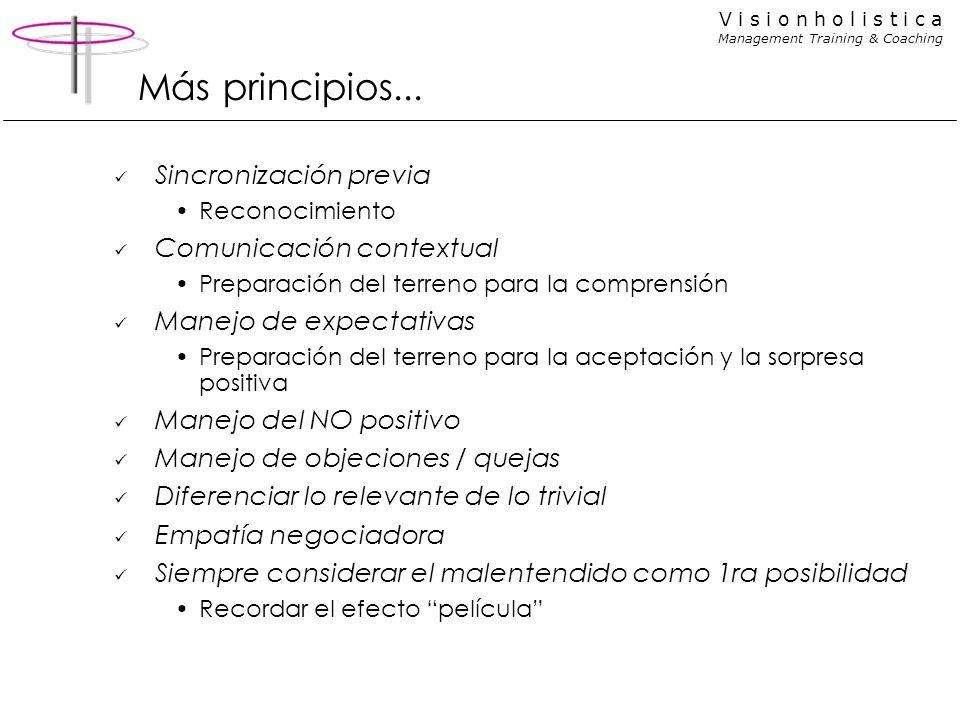 Más principios... Sincronización previa Comunicación contextual