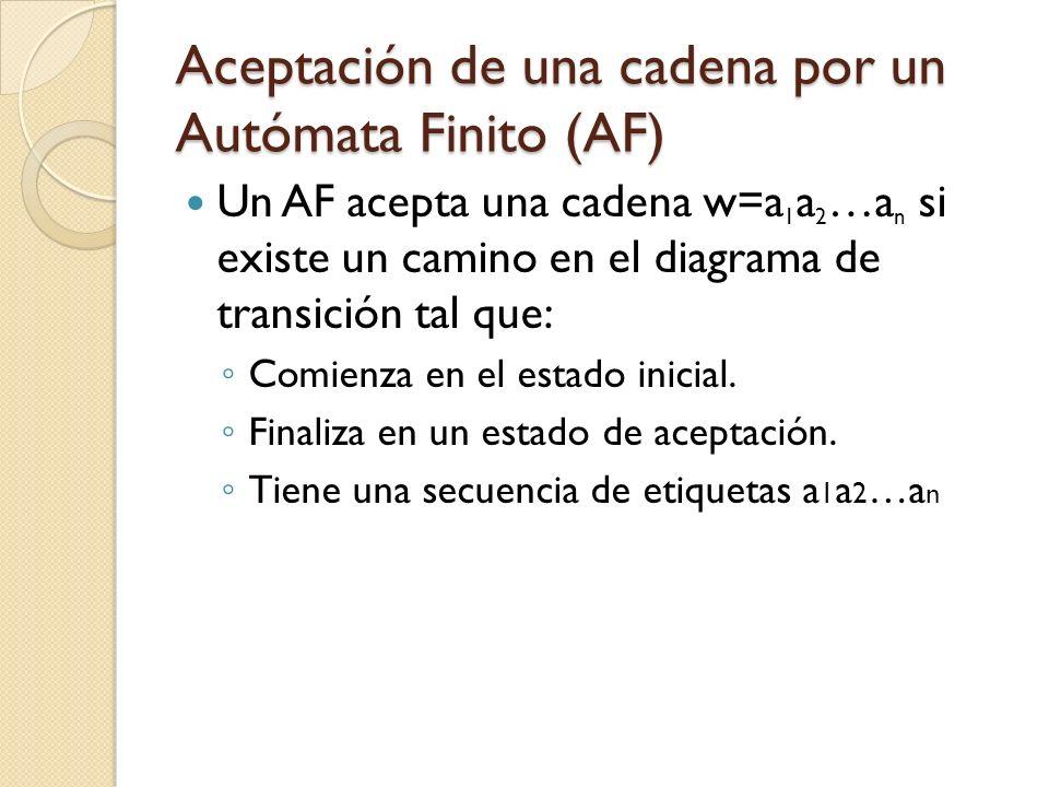 Aceptación de una cadena por un Autómata Finito (AF)